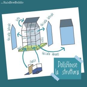 dollshouse struttura